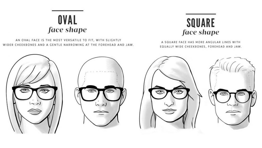 Sunglasses according to face shape _ Style Gods