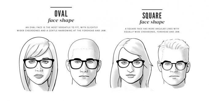 Sunglasses according to face shape _ Style Gods