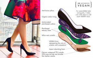 Organic Footwear Brands _ Style Gods