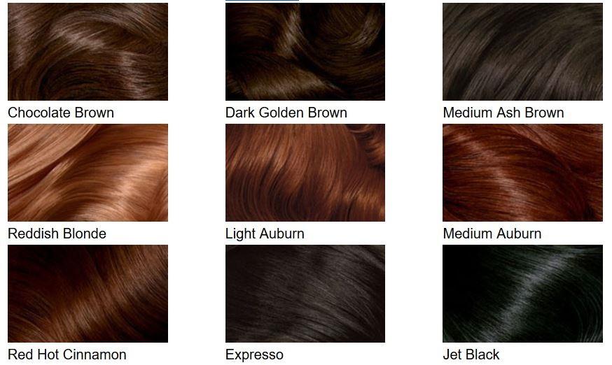 Hair color chart 2 Stylegods