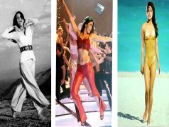Fashion evolution of women in India