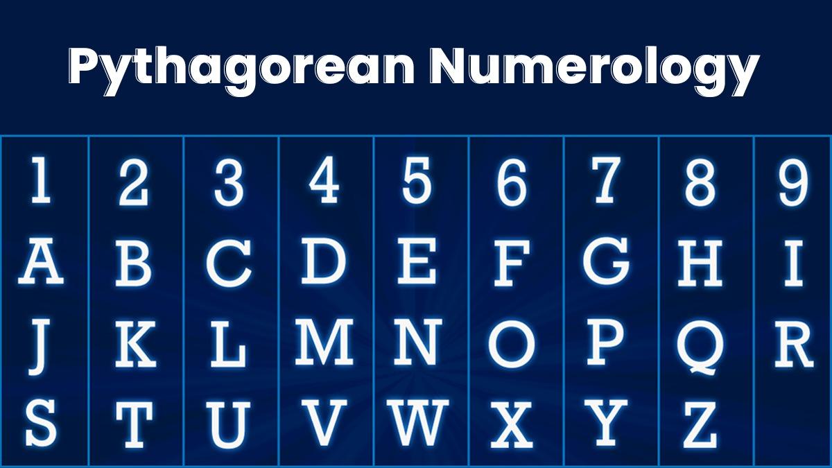 pythagoras-chart